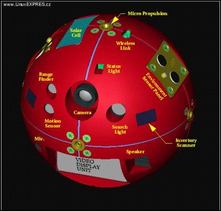 Obrázek: Robot Personal Satellite Assistant