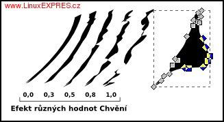 Obrázek: Ukázka různých stupňů chvění a vytahování uzlů